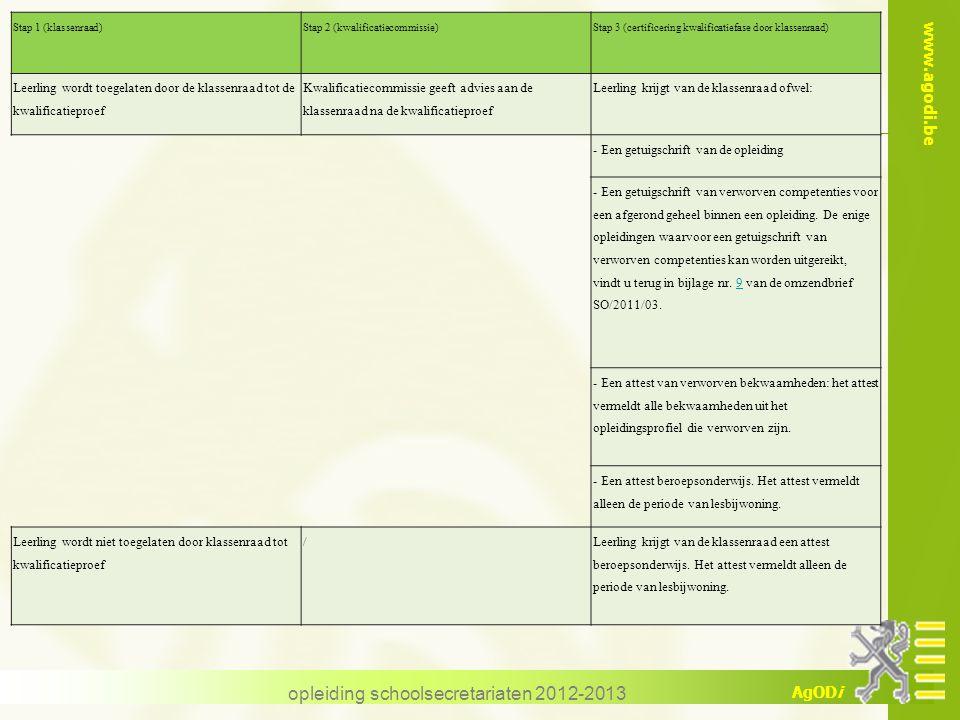 www.agodi.be AgODi opleiding schoolsecretariaten 2012-2013 Stap 1 (klassenraad) Stap 2 (kwalificatiecommissie) Stap 3 (certificering kwalificatiefase
