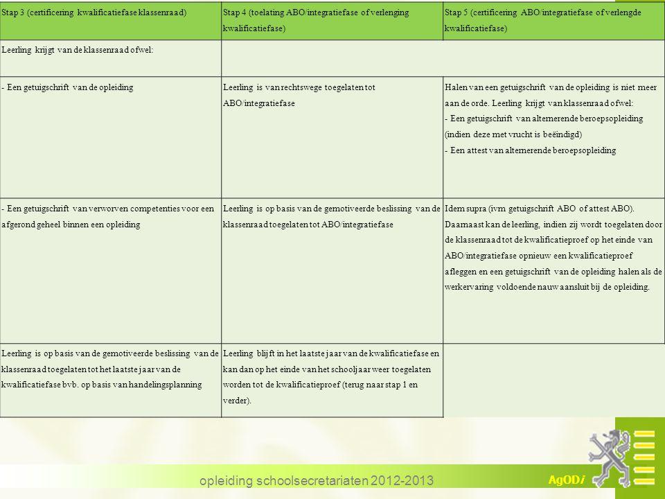 www.agodi.be AgODi opleiding schoolsecretariaten 2012-2013 Stap 3 (certificering kwalificatiefase klassenraad) Stap 4 (toelating ABO/integratiefase of verlenging kwalificatiefase) Stap 5 (certificering ABO/integratiefase of verlengde kwalificatiefase) Leerling krijgt van de klassenraad ofwel: - Een getuigschrift van de opleiding Leerling is van rechtswege toegelaten tot ABO/integratiefase Halen van een getuigschrift van de opleiding is niet meer aan de orde.
