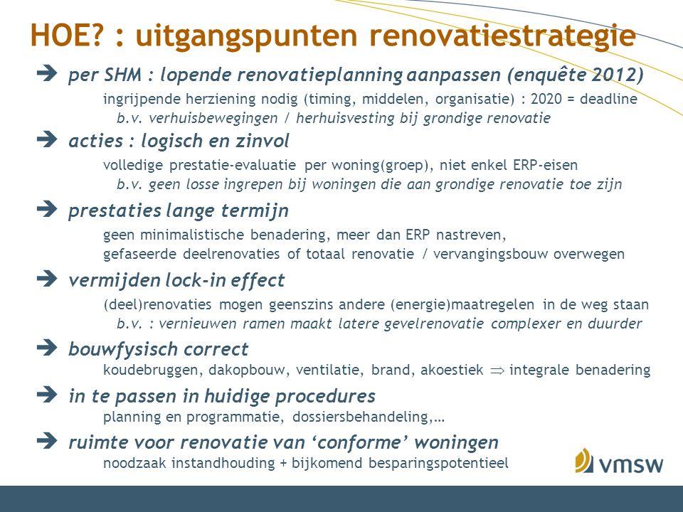  per SHM : lopende renovatieplanning aanpassen (enquête 2012) ingrijpende herziening nodig (timing, middelen, organisatie) : 2020 = deadline b.v. ver