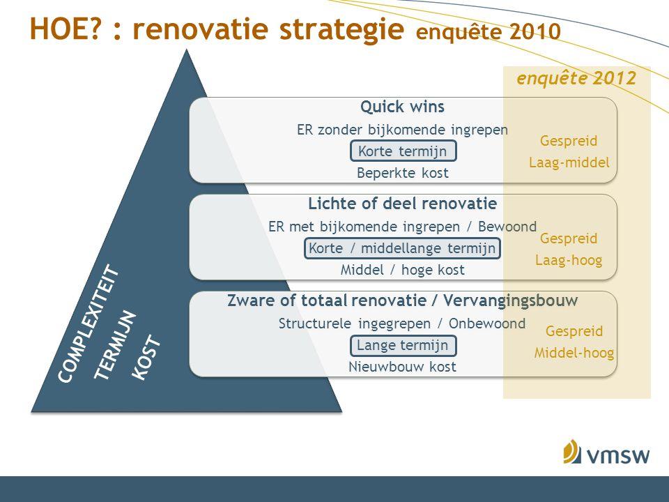 HOE? : renovatie strategie enquête 2010 Quick wins ER zonder bijkomende ingrepen Korte termijn Beperkte kost Lichte of deel renovatie ER met bijkomend