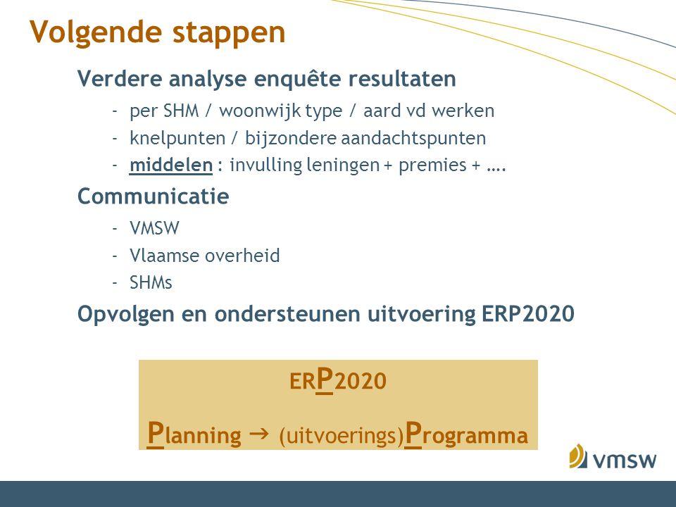 Volgende stappen Verdere analyse enquête resultaten -per SHM / woonwijk type / aard vd werken -knelpunten / bijzondere aandachtspunten -middelen : inv
