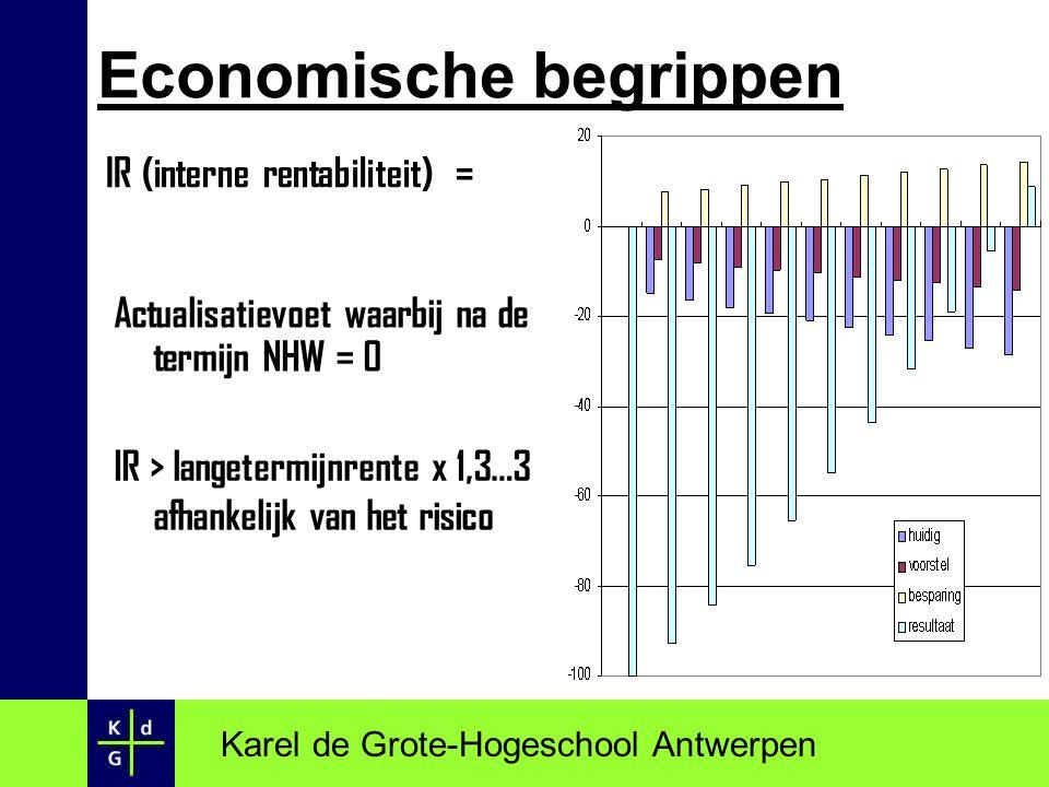IR (interne rentabiliteit) = Karel de Grote-Hogeschool Antwerpen Economische begrippen Actualisatievoet waarbij na de termijn NHW = 0 IR > langetermij