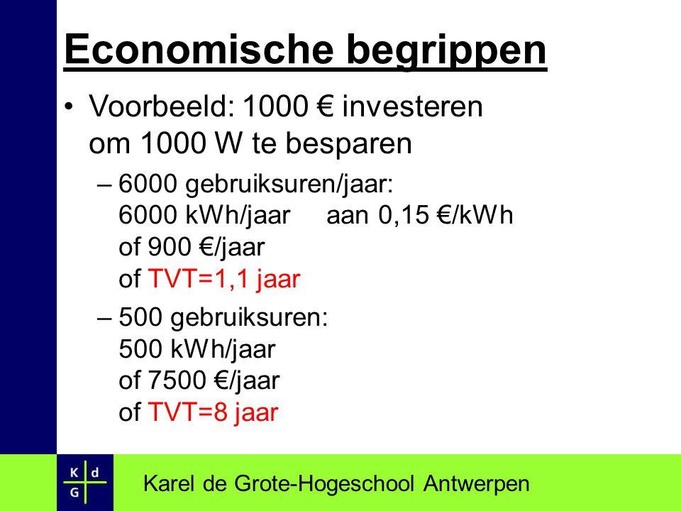 Karel de Grote-Hogeschool Antwerpen Economische begrippen Voorbeeld: 1000 € investeren om 1000 W te besparen –6000 gebruiksuren/jaar: 6000 kWh/jaar aa