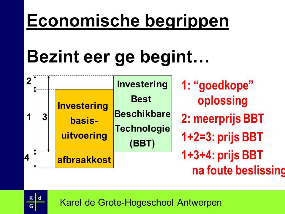 Karel de Grote-Hogeschool Antwerpen Economische begrippen Bezint eer ge begint… Investering basis- uitvoering Investering Best Beschikbare Technologie