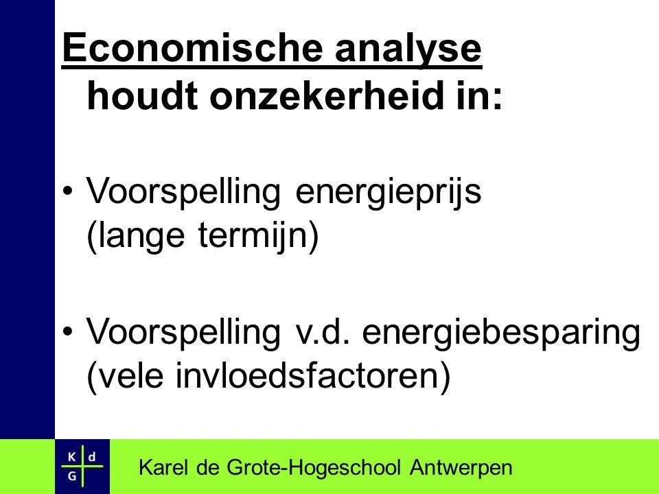 Karel de Grote-Hogeschool Antwerpen Economische analyse houdt onzekerheid in: Voorspelling energieprijs (lange termijn) Voorspelling v.d. energiebespa