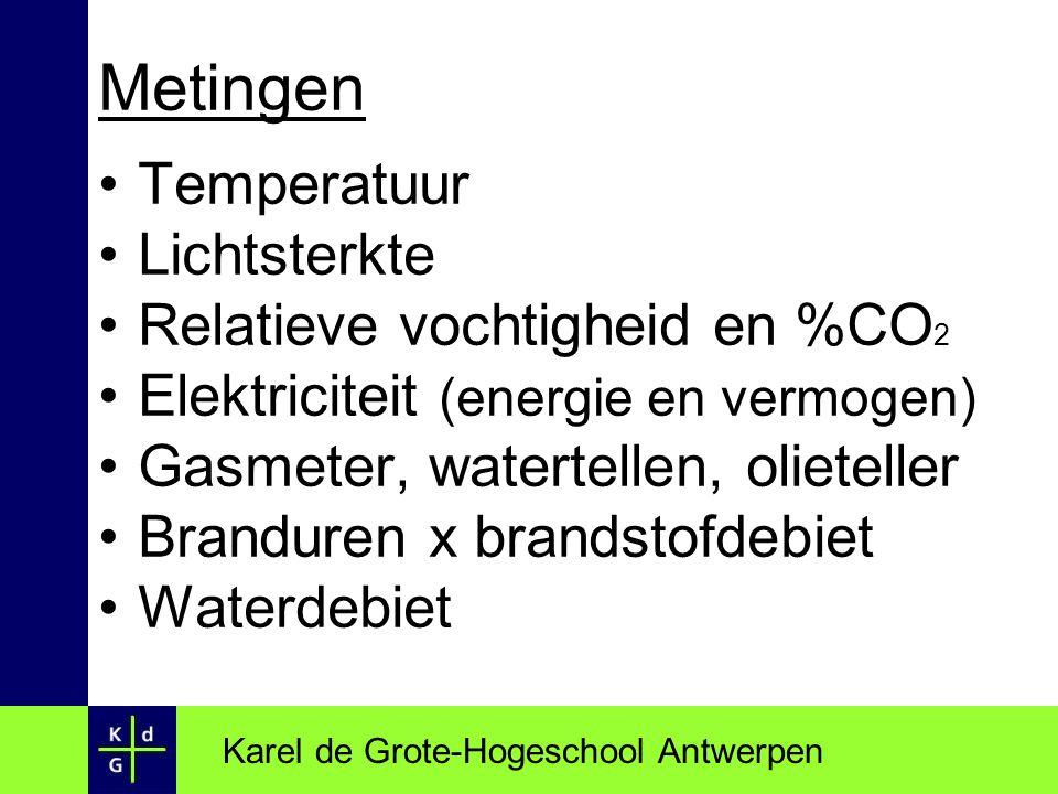 Metingen Temperatuur Lichtsterkte Relatieve vochtigheid en %CO 2 Elektriciteit (energie en vermogen) Gasmeter, watertellen, olieteller Branduren x bra
