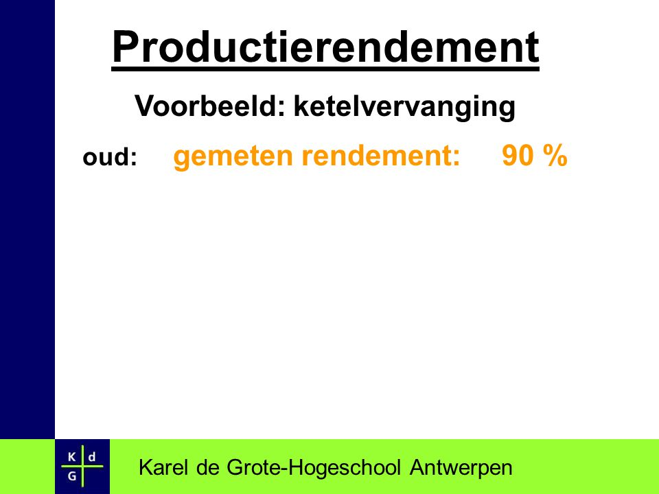 Productierendement Voorbeeld: ketelvervanging oud: gemeten rendement: 90 % seizoenrendement: 53 % Karel de Grote-Hogeschool Antwerpen