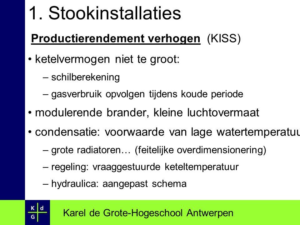 1. Stookinstallaties Productierendement verhogen (KISS) ketelvermogen niet te groot: – schilberekening – gasverbruik opvolgen tijdens koude periode mo