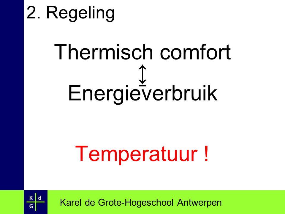 2. Regeling Thermisch comfort ↨ Energieverbruik Temperatuur ! Karel de Grote-Hogeschool Antwerpen