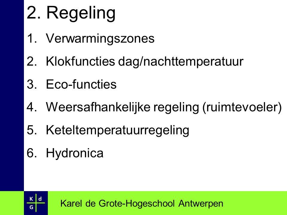 2. Regeling 1.Verwarmingszones 2.Klokfuncties dag/nachttemperatuur 3.Eco-functies 4.Weersafhankelijke regeling (ruimtevoeler) 5.Keteltemperatuurregeli