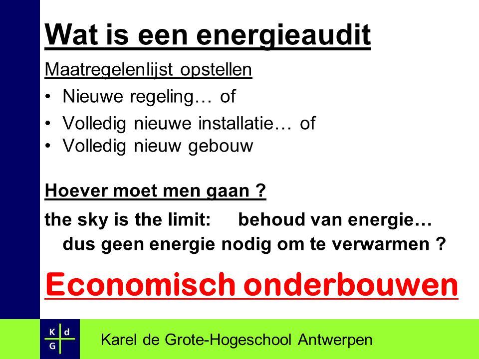 Hoe verloopt een energie-audit 2.Eerste bezoek Opgesteld vermogen verlichting, luxmeting en oppervlakte ↔ 2 W/100lux.m2 Werkingstijd Karel de Grote-Hogeschool Antwerpen