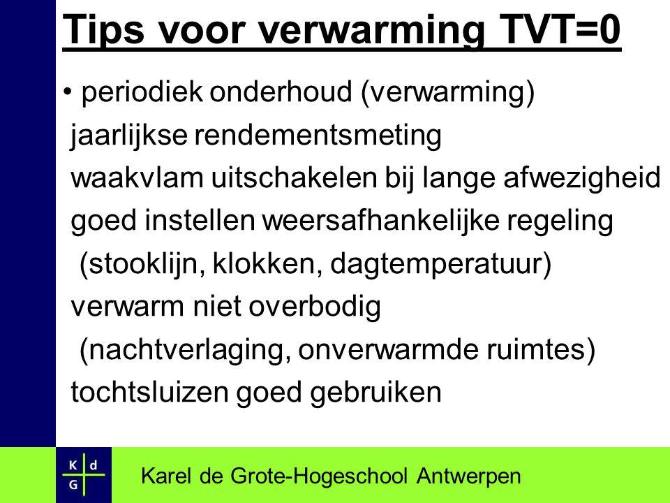 Tips voor verwarming TVT=0 Karel de Grote-Hogeschool Antwerpen periodiek onderhoud (verwarming) jaarlijkse rendementsmeting waakvlam uitschakelen bij