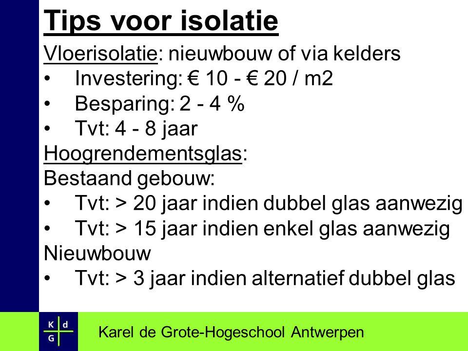 Tips voor isolatie Vloerisolatie: nieuwbouw of via kelders Investering: € 10 - € 20 / m2 Besparing: 2 - 4 % Tvt: 4 - 8 jaar Hoogrendementsglas: Bestaa