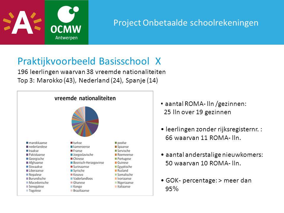 Project Onbetaalde schoolrekeningen Praktijkvoorbeeld Basisschool X 196 leerlingen waarvan 38 vreemde nationaliteiten Top 3: Marokko (43), Nederland (24), Spanje (14) aantal ROMA- lln /gezinnen: 25 lln over 19 gezinnen leerlingen zonder rijksregisternr.