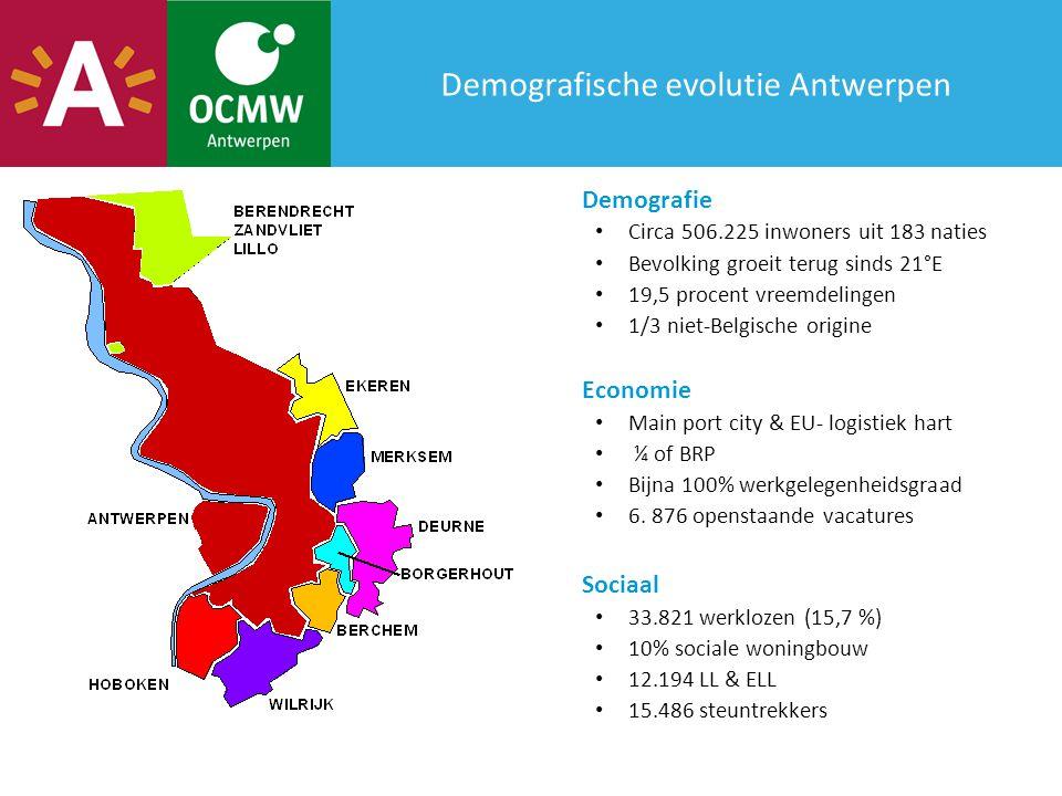 Demografische evolutie Antwerpen Demografie Circa 506.225 inwoners uit 183 naties Bevolking groeit terug sinds 21°E 19,5 procent vreemdelingen 1/3 niet-Belgische origine Economie Main port city & EU- logistiek hart ¼ of BRP Bijna 100% werkgelegenheidsgraad 6.