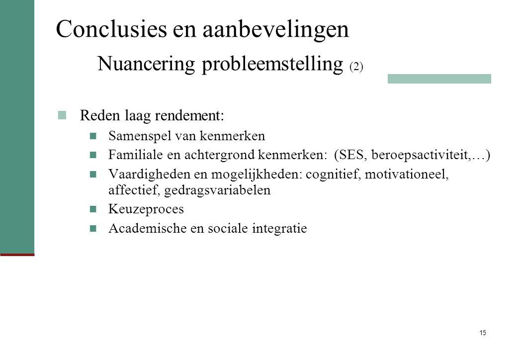 15 Conclusies en aanbevelingen Nuancering probleemstelling (2) Reden laag rendement: Samenspel van kenmerken Familiale en achtergrond kenmerken: (SES,
