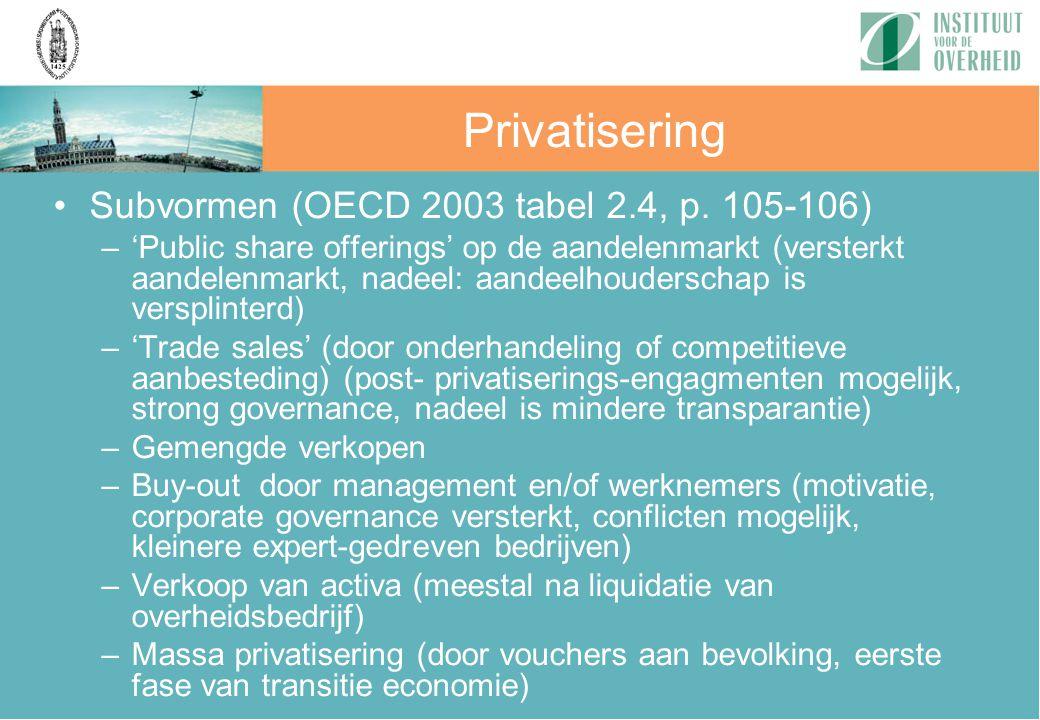 Privatisering Subvormen (OECD 2003 tabel 2.4, p. 105-106) –'Public share offerings' op de aandelenmarkt (versterkt aandelenmarkt, nadeel: aandeelhoude
