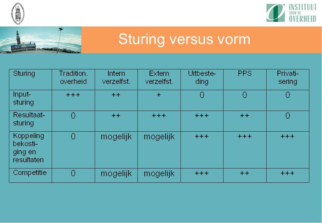 Sturing versus vorm