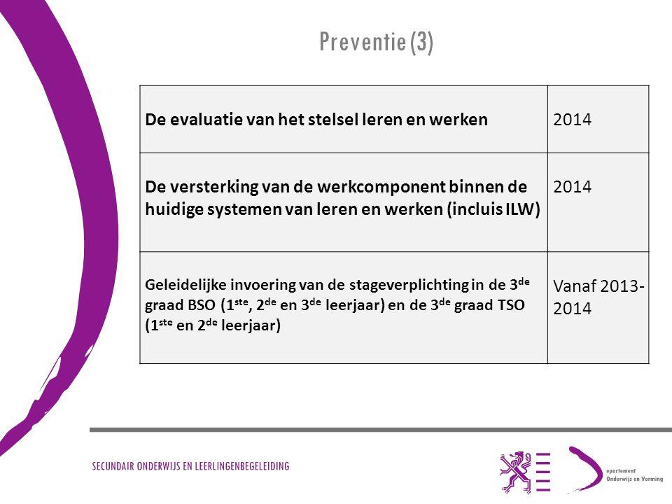 Preventie (3) De evaluatie van het stelsel leren en werken2014 De versterking van de werkcomponent binnen de huidige systemen van leren en werken (inc