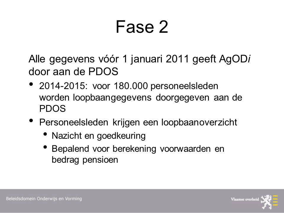 Fase 2 Alle gegevens vóór 1 januari 2011 geeft AgODi door aan de PDOS 2014-2015: voor 180.000 personeelsleden worden loopbaangegevens doorgegeven aan