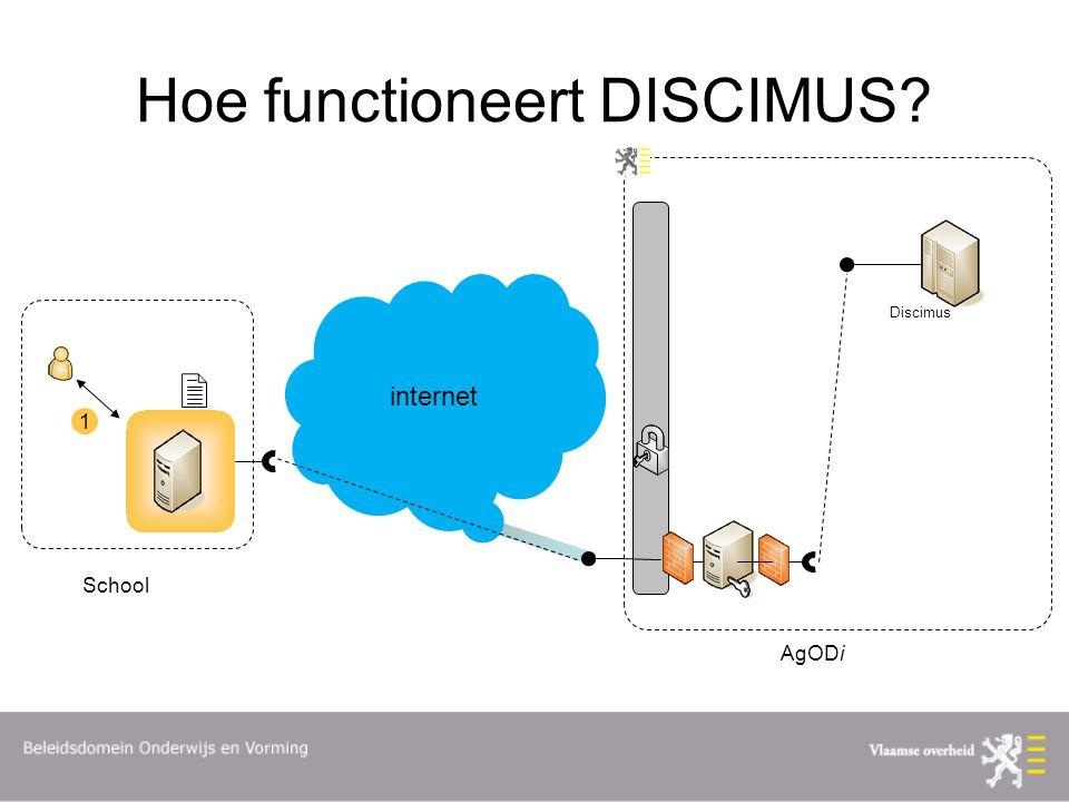Hoe functioneert DISCIMUS? internet Discimus Instellingen (Directeur, medewerker, …) 1 School AgODi