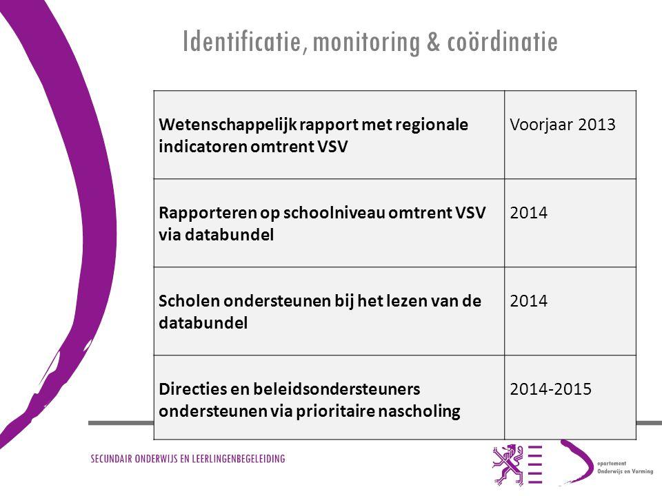 Identificatie, monitoring & coördinatie Wetenschappelijk rapport met regionale indicatoren omtrent VSV Voorjaar 2013 Rapporteren op schoolniveau omtre
