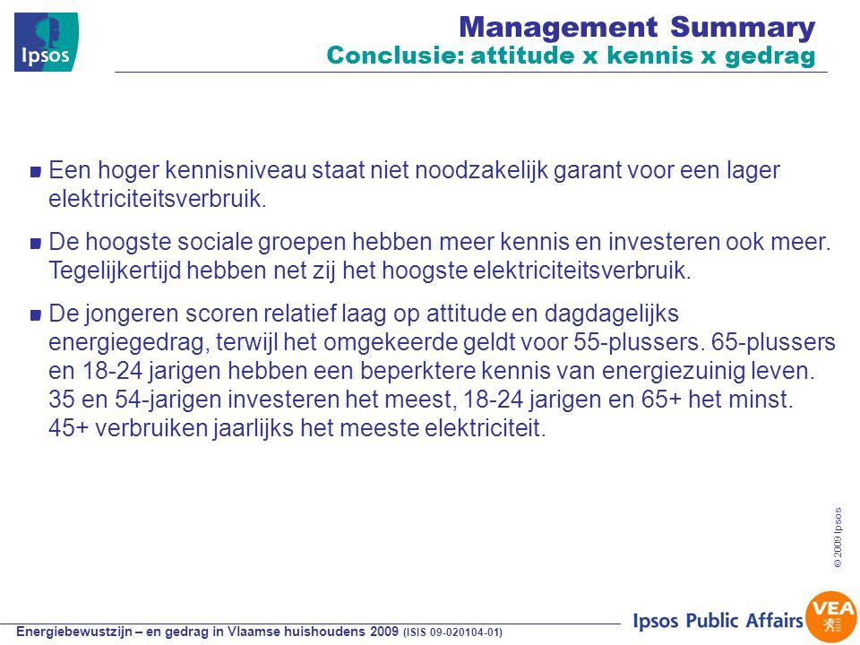 Energiebewustzijn – en gedrag in Vlaamse huishoudens 2009 (ISIS 09-020104-01) © 2009 Ipsos Management Summary Conclusie: attitude x kennis x gedrag Een hoger kennisniveau staat niet noodzakelijk garant voor een lager elektriciteitsverbruik.