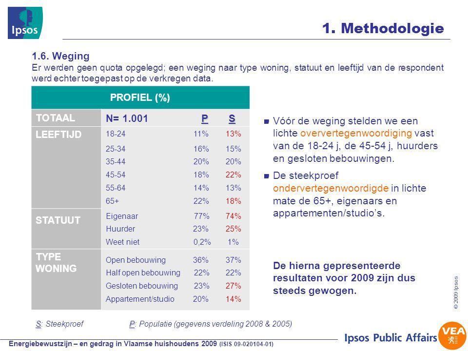 Energiebewustzijn – en gedrag in Vlaamse huishoudens 2009 (ISIS 09-020104-01) © 2009 Ipsos 15 1.