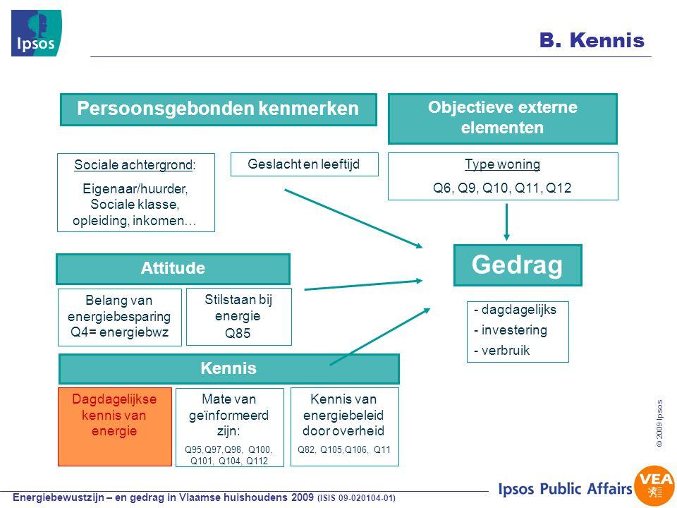 Energiebewustzijn – en gedrag in Vlaamse huishoudens 2009 (ISIS 09-020104-01) © 2009 Ipsos Sociale achtergrond: Eigenaar/huurder, Sociale klasse, opleiding, inkomen… - dagdagelijks - investering - verbruik Kennis Attitude Belang van energiebesparing Q4= energiebwz Persoonsgebonden kenmerken Objectieve externe elementen Geslacht en leeftijd Dagdagelijkse kennis van energie B.