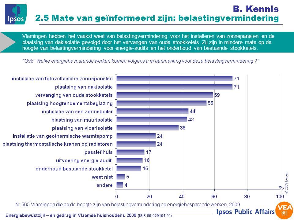 Energiebewustzijn – en gedrag in Vlaamse huishoudens 2009 (ISIS 09-020104-01) © 2009 Ipsos Vlamingen hebben het vaakst weet van belastingvermindering voor het installeren van zonnepanelen en de plaatsing van dakisolatie gevolgd door het vervangen van oude stookketels.