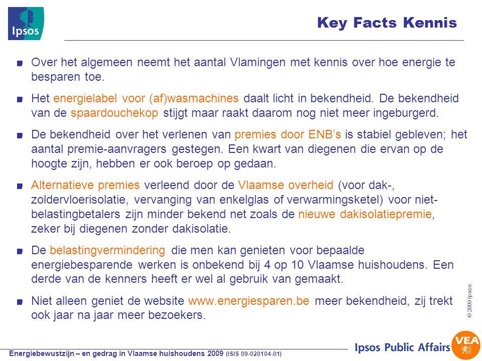 Energiebewustzijn – en gedrag in Vlaamse huishoudens 2009 (ISIS 09-020104-01) © 2009 Ipsos Key Facts Kennis Over het algemeen neemt het aantal Vlamingen met kennis over hoe energie te besparen toe.