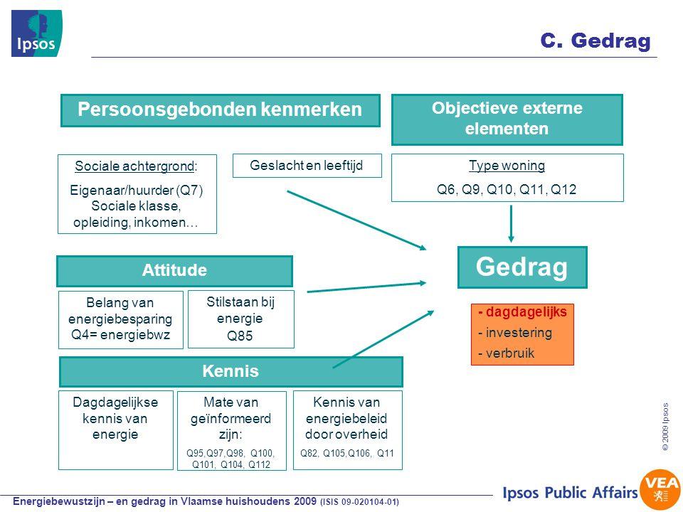 Energiebewustzijn – en gedrag in Vlaamse huishoudens 2009 (ISIS 09-020104-01) © 2009 Ipsos Sociale achtergrond: Eigenaar/huurder (Q7) Sociale klasse, opleiding, inkomen… - dagdagelijks - investering - verbruik Kennis Attitude Belang van energiebesparing Q4= energiebwz Persoonsgebonden kenmerken Objectieve externe elementen Geslacht en leeftijd Dagdagelijkse kennis van energie C.