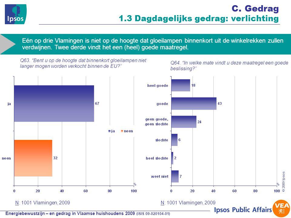 Energiebewustzijn – en gedrag in Vlaamse huishoudens 2009 (ISIS 09-020104-01) © 2009 Ipsos N: 1001 Vlamingen, 2009 Q63.