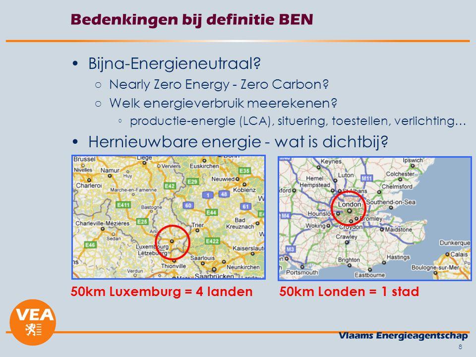 8 Bedenkingen bij definitie BEN Bijna-Energieneutraal.