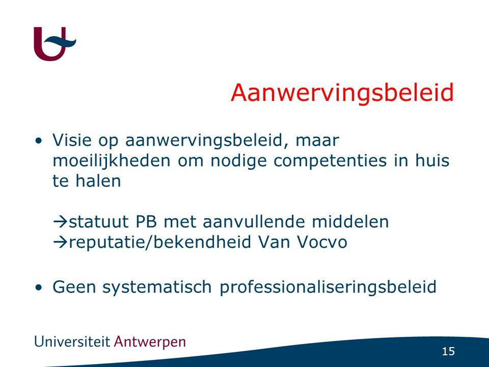 15 Aanwervingsbeleid Visie op aanwervingsbeleid, maar moeilijkheden om nodige competenties in huis te halen  statuut PB met aanvullende middelen  re
