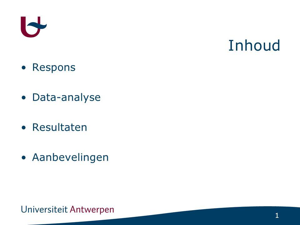 1 Inhoud Respons Data-analyse Resultaten Aanbevelingen