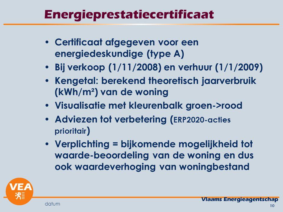 10 Energieprestatiecertificaat Certificaat afgegeven voor een energiedeskundige (type A) Bij verkoop (1/11/2008) en verhuur (1/1/2009) Kengetal: berekend theoretisch jaarverbruik (kWh/m²) van de woning Visualisatie met kleurenbalk groen->rood Adviezen tot verbetering ( ERP2020-acties prioritair ) Verplichting = bijkomende mogelijkheid tot waarde-beoordeling van de woning en dus ook waardeverhoging van woningbestand