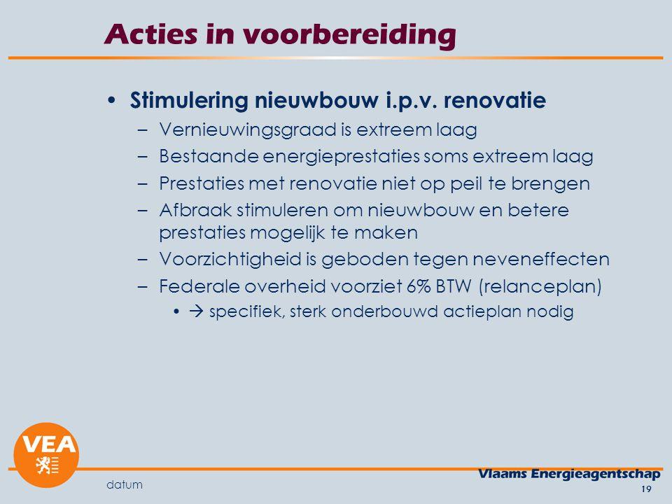 datum 19 Acties in voorbereiding Stimulering nieuwbouw i.p.v.