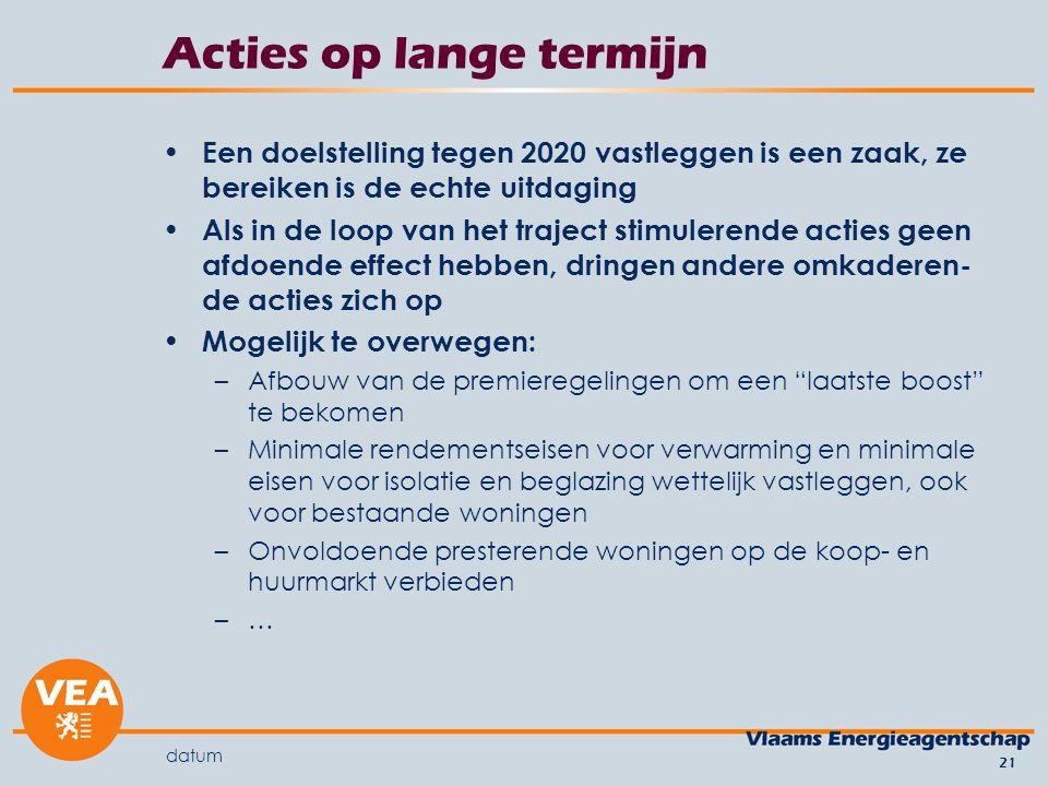 datum 21 Acties op lange termijn Een doelstelling tegen 2020 vastleggen is een zaak, ze bereiken is de echte uitdaging Als in de loop van het traject stimulerende acties geen afdoende effect hebben, dringen andere omkaderen- de acties zich op Mogelijk te overwegen: –Afbouw van de premieregelingen om een laatste boost te bekomen –Minimale rendementseisen voor verwarming en minimale eisen voor isolatie en beglazing wettelijk vastleggen, ook voor bestaande woningen –Onvoldoende presterende woningen op de koop- en huurmarkt verbieden –…