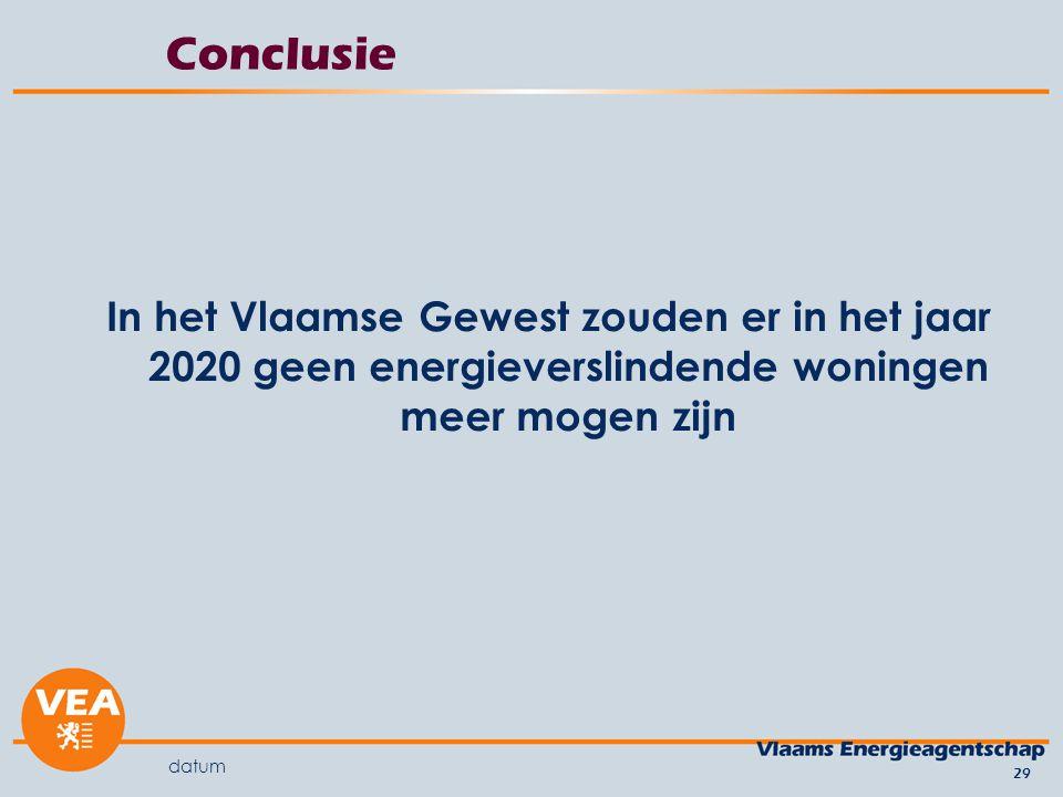 datum 29 Conclusie In het Vlaamse Gewest zouden er in het jaar 2020 geen energieverslindende woningen meer mogen zijn