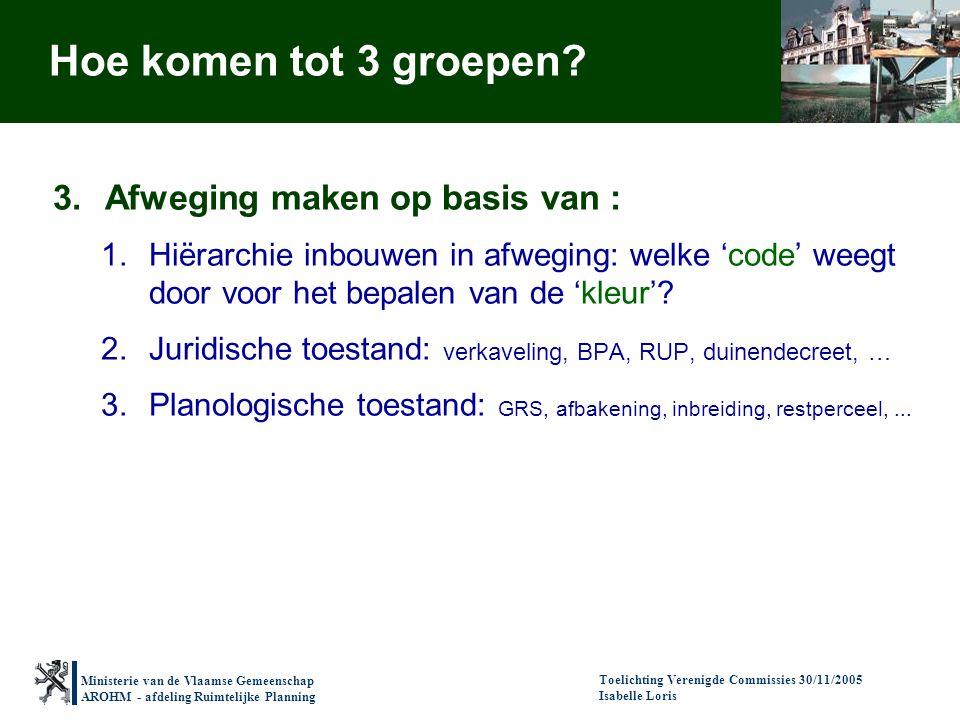 Ministerie van de Vlaamse Gemeenschap AROHM - afdeling Ruimtelijke Planning Toelichting Verenigde Commissies 30/11/2005 Isabelle Loris 3.Afweging make