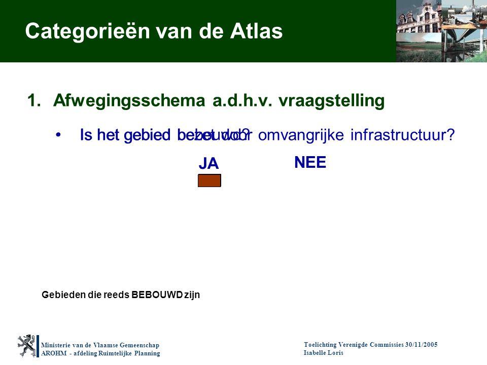 Ministerie van de Vlaamse Gemeenschap AROHM - afdeling Ruimtelijke Planning Toelichting Verenigde Commissies 30/11/2005 Isabelle Loris 1.Afwegingsschema a.d.h.v.