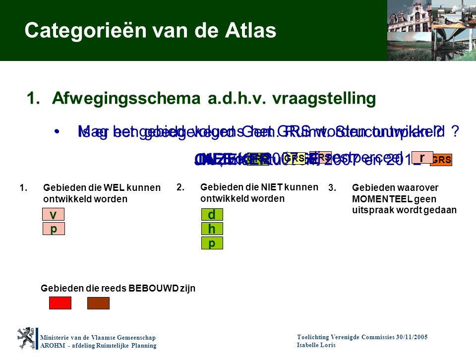 Ministerie van de Vlaamse Gemeenschap AROHM - afdeling Ruimtelijke Planning Toelichting Verenigde Commissies 30/11/2005 Isabelle Loris Is er een goedg