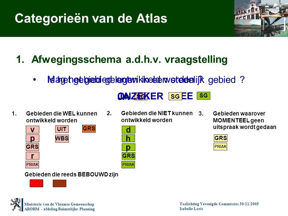 Ministerie van de Vlaamse Gemeenschap AROHM - afdeling Ruimtelijke Planning Toelichting Verenigde Commissies 30/11/2005 Isabelle Loris 1.Afwegingssche