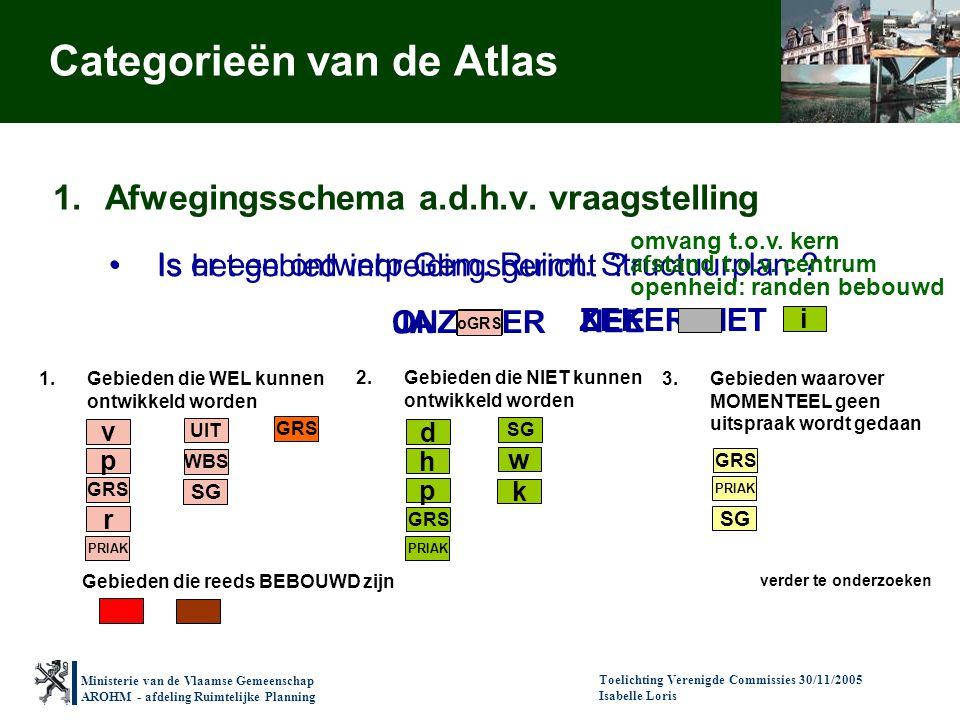 Ministerie van de Vlaamse Gemeenschap AROHM - afdeling Ruimtelijke Planning Toelichting Verenigde Commissies 30/11/2005 Isabelle Loris oGRS verder te onderzoeken 1.Afwegingsschema a.d.h.v.
