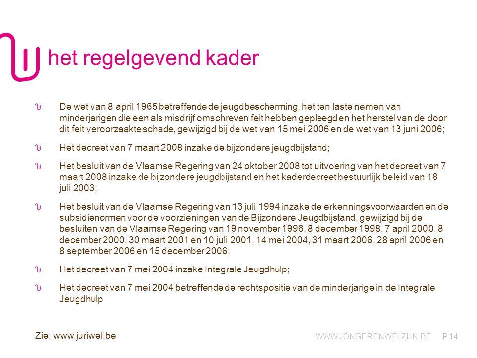WWW.JONGERENWELZIJN.BE P 14 het regelgevend kader De wet van 8 april 1965 betreffende de jeugdbescherming, het ten laste nemen van minderjarigen die een als misdrijf omschreven feit hebben gepleegd en het herstel van de door dit feit veroorzaakte schade, gewijzigd bij de wet van 15 mei 2006 en de wet van 13 juni 2006; Het decreet van 7 maart 2008 inzake de bijzondere jeugdbijstand; Het besluit van de Vlaamse Regering van 24 oktober 2008 tot uitvoering van het decreet van 7 maart 2008 inzake de bijzondere jeugdbijstand en het kaderdecreet bestuurlijk beleid van 18 juli 2003; Het besluit van de Vlaamse Regering van 13 juli 1994 inzake de erkenningsvoorwaarden en de subsidienormen voor de voorzieningen van de Bijzondere Jeugdbijstand, gewijzigd bij de besluiten van de Vlaamse Regering van 19 november 1996, 8 december 1998, 7 april 2000, 8 december 2000, 30 maart 2001 en 10 juli 2001, 14 mei 2004, 31 maart 2006, 28 april 2006 en 8 september 2006 en 15 december 2006; Het decreet van 7 mei 2004 inzake Integrale Jeugdhulp; Het decreet van 7 mei 2004 betreffende de rechtspositie van de minderjarige in de Integrale Jeugdhulp Zie: www.juriwel.be
