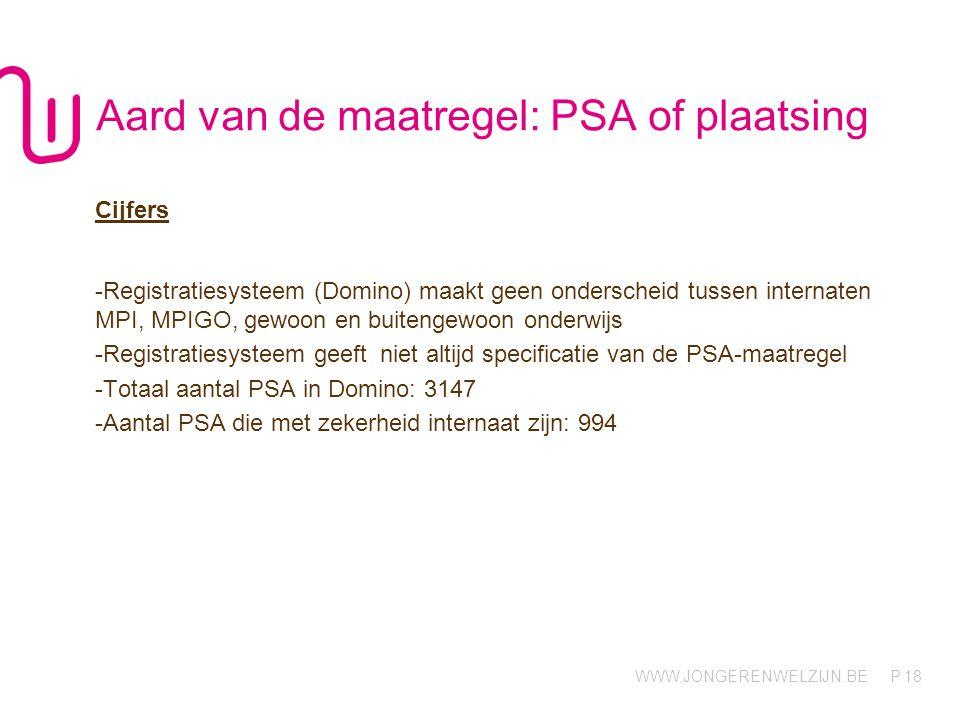 WWW.JONGERENWELZIJN.BE P 18 Aard van de maatregel: PSA of plaatsing Cijfers -Registratiesysteem (Domino) maakt geen onderscheid tussen internaten MPI, MPIGO, gewoon en buitengewoon onderwijs -Registratiesysteem geeft niet altijd specificatie van de PSA-maatregel -Totaal aantal PSA in Domino: 3147 -Aantal PSA die met zekerheid internaat zijn: 994