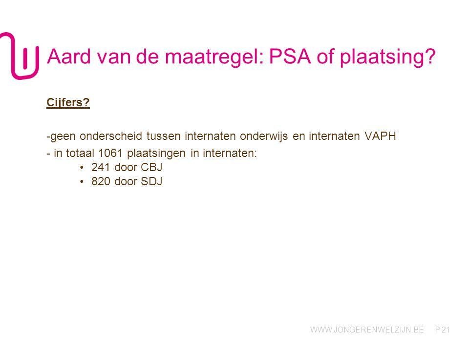 WWW.JONGERENWELZIJN.BE P 21 Aard van de maatregel: PSA of plaatsing.