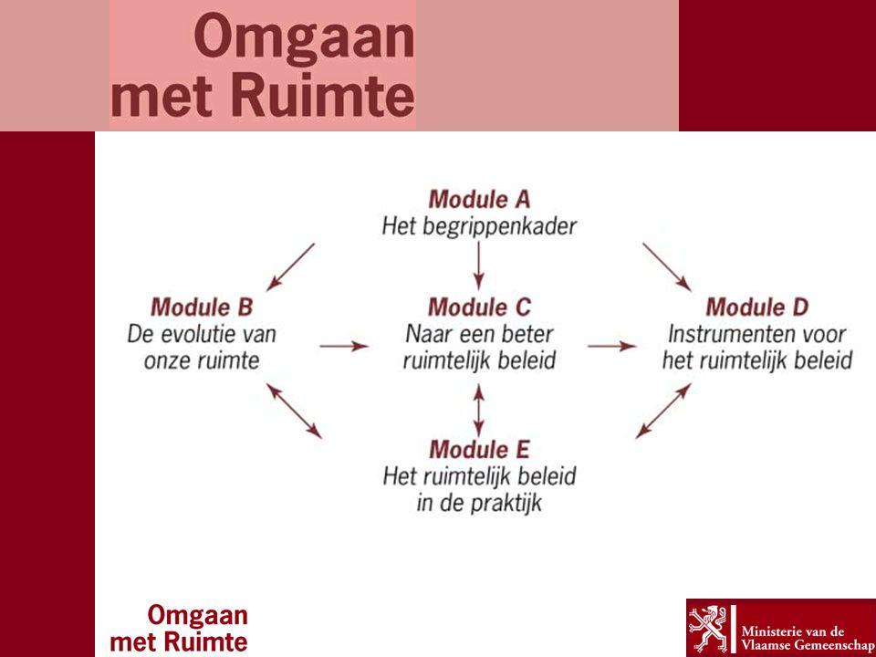 Een draaiboek voor een doeltreffend ruimtelijk beleid - een complexe en moeilijke opdracht - integratie andere beleidsdomeinen  toegepaste driesporenplanning Voorbeelden: Gemeente Staden (West-Vlaanderen) Ruimtelijk Ordenings- en Milieuproject Gentse Kanaalzone E