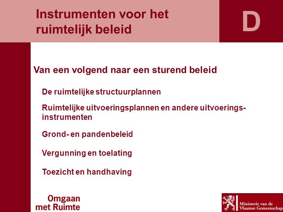 Instrumenten voor het ruimtelijk beleid De ruimtelijke structuurplannen Ruimtelijke uitvoeringsplannen en andere uitvoerings- instrumenten Grond- en p